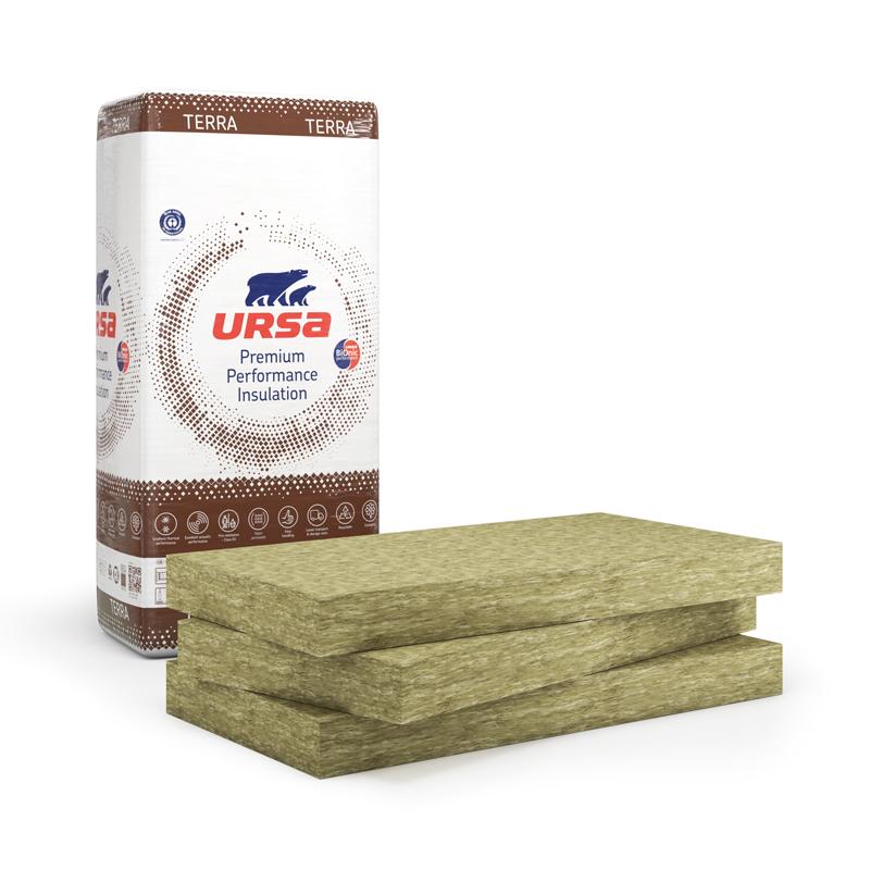 ursa-plus68ph-1533031901.jpg